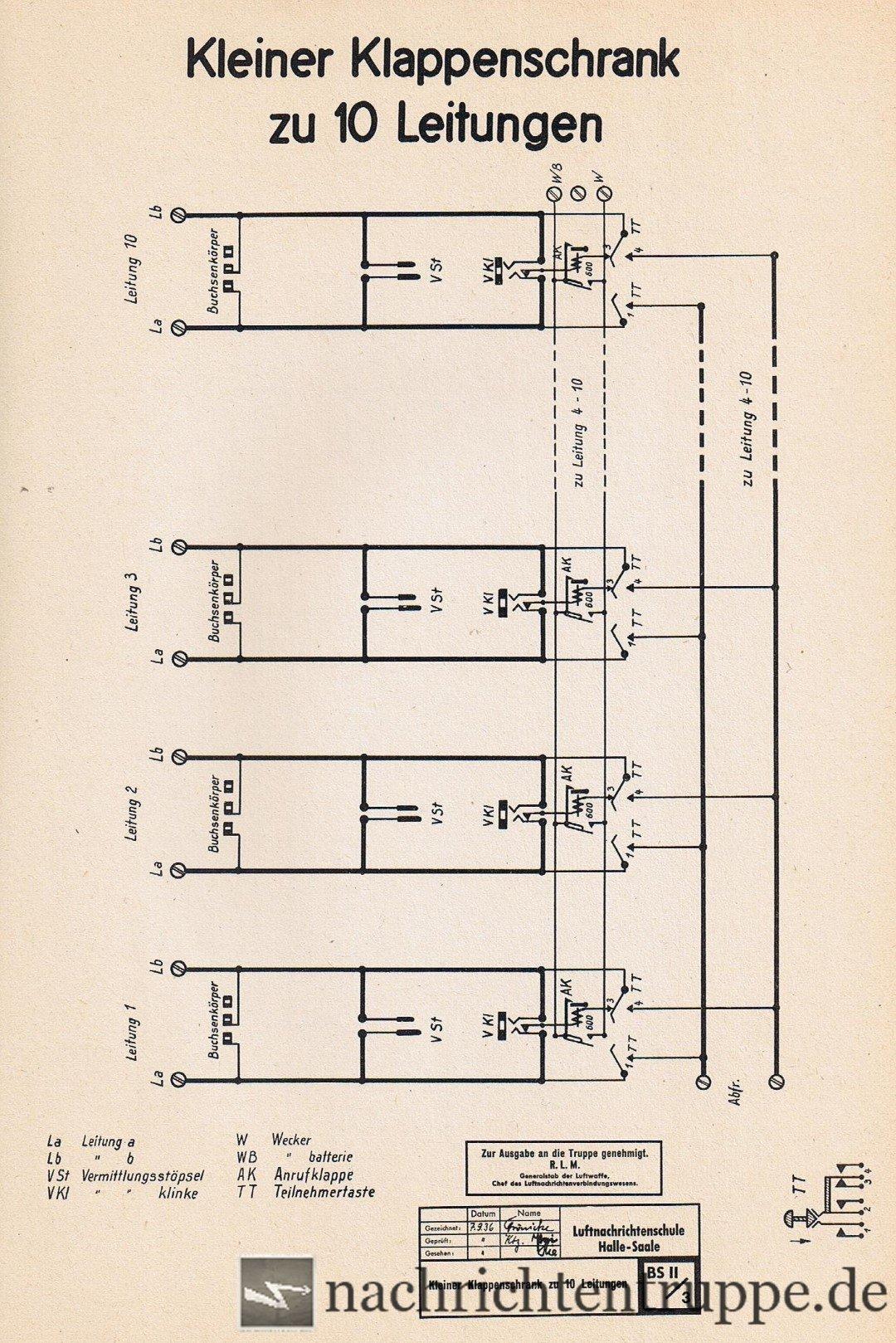 Kleiner Klappenschrank zu 10 Leitungen - Stromlaufplan - Die ...