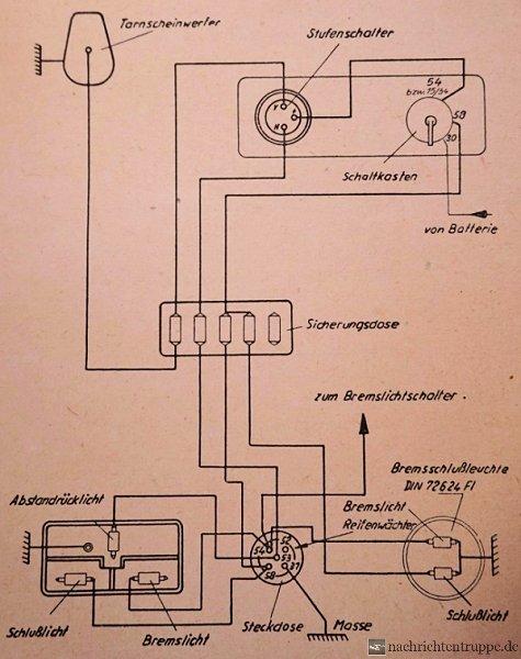 Das Kraftfahrzeug Nachtmarschgerät - Der NOTEK Tarnscheinwerfer ...
