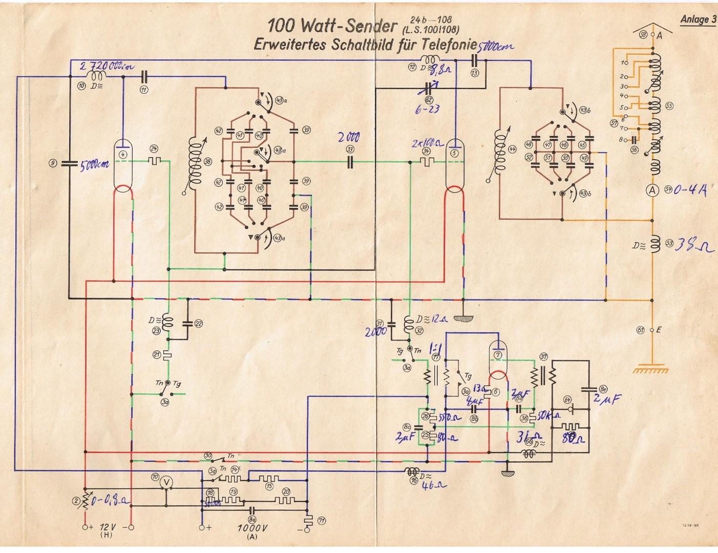 Funktechnik (Drahtlose Nachrichtentechnik) - Die Nachrichtentruppe