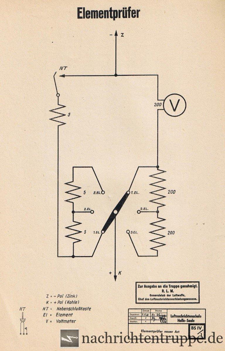 Elementprüfer - Schaltplan - Die Nachrichtentruppe